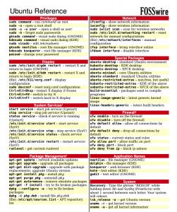 Ubuntu Commands Cheat Sheet